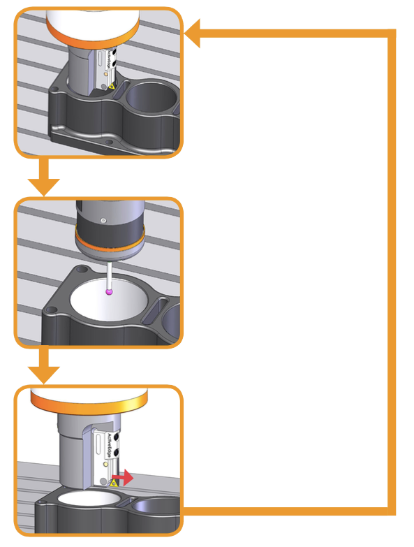 ActiveEdge tooling process
